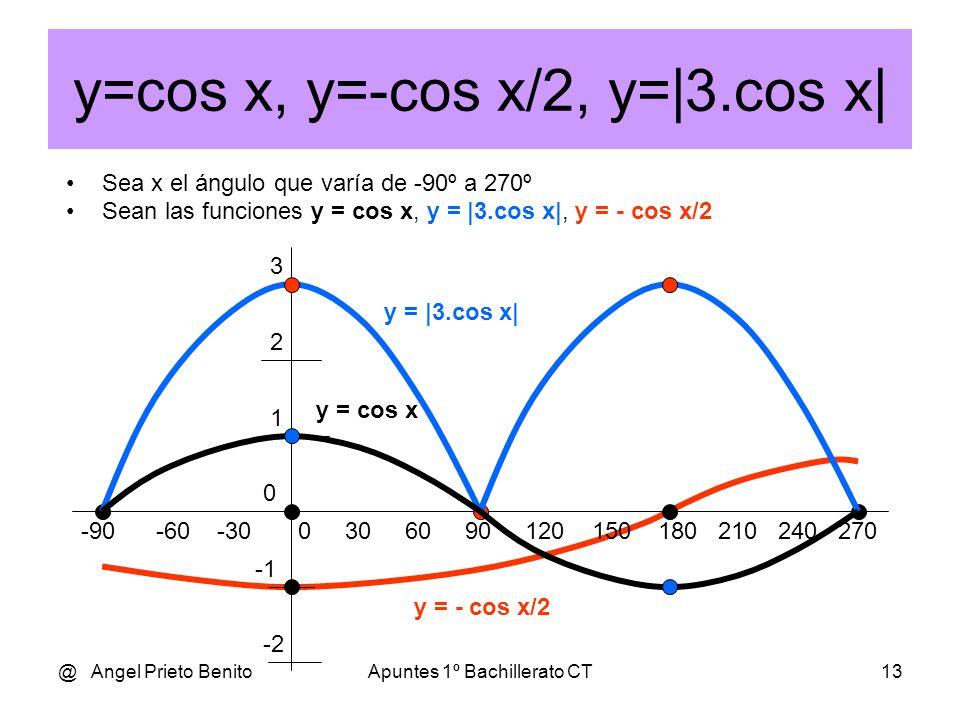 y=cos x, y=-cos x/2, y=|3.cos x|