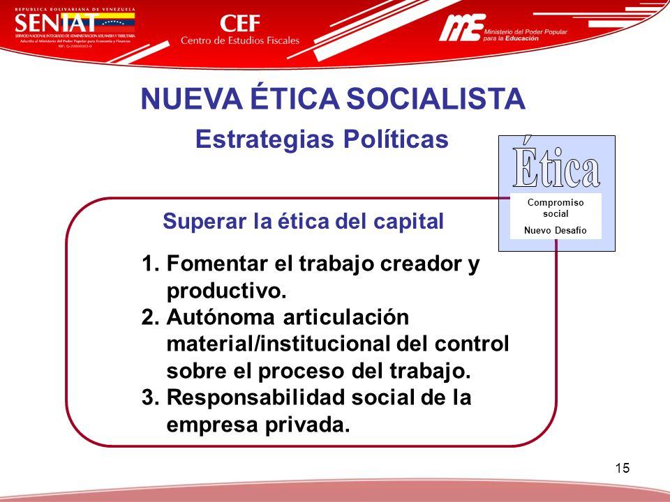 Ética NUEVA ÉTICA SOCIALISTA Estrategias Políticas