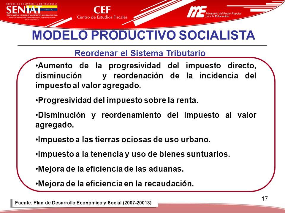 MODELO PRODUCTIVO SOCIALISTA Reordenar el Sistema Tributario