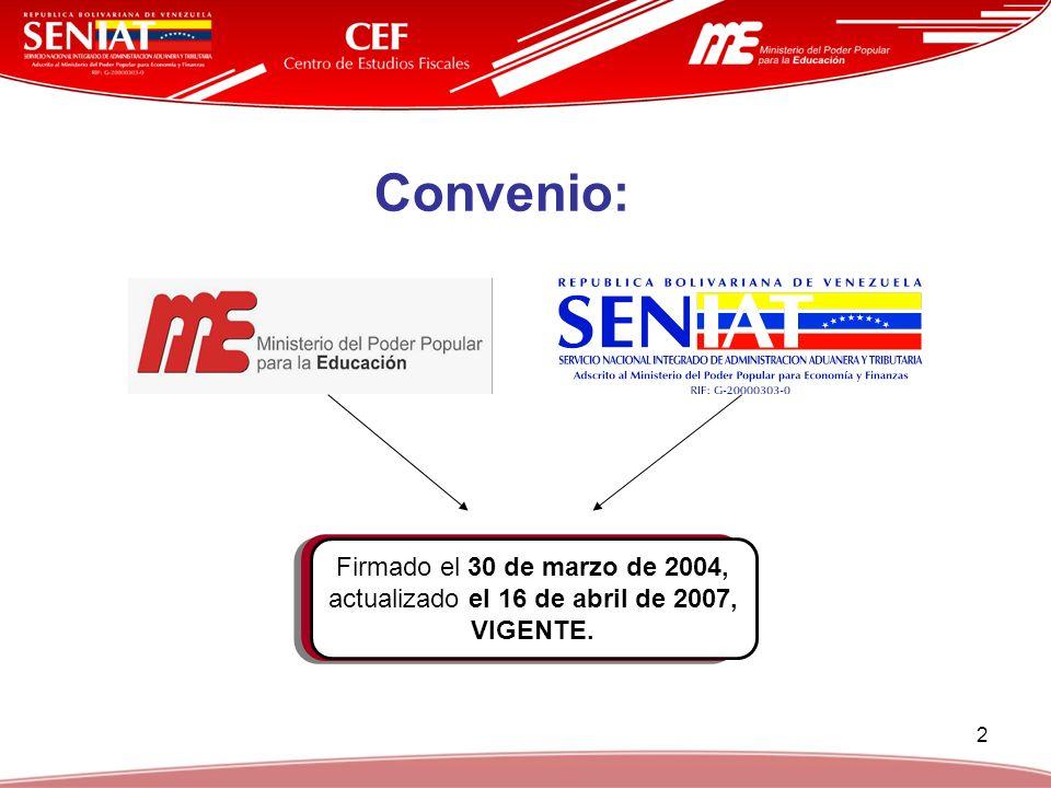 Convenio: Firmado el 30 de marzo de 2004, actualizado el 16 de abril de 2007, VIGENTE.