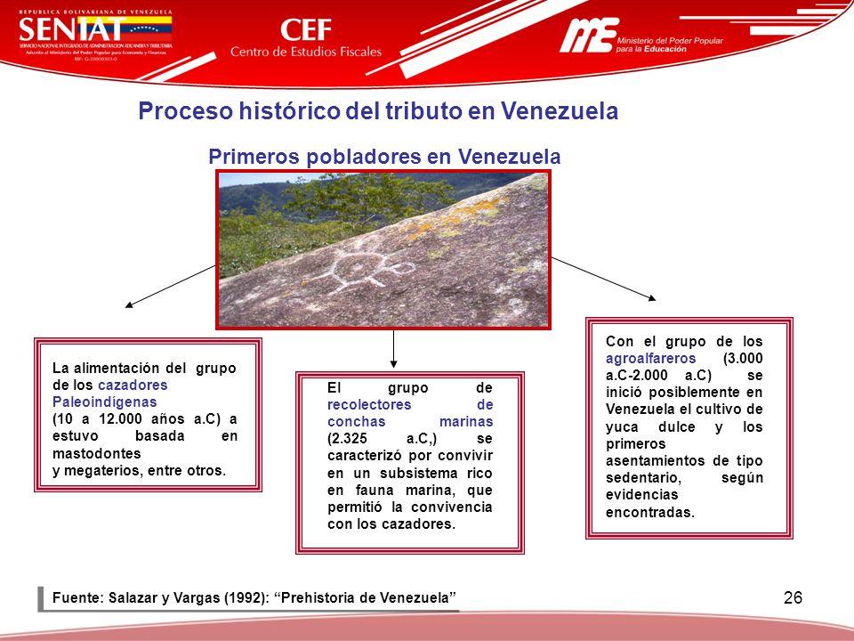 Fuente: Salazar y Vargas (1992): Prehistoria de Venezuela