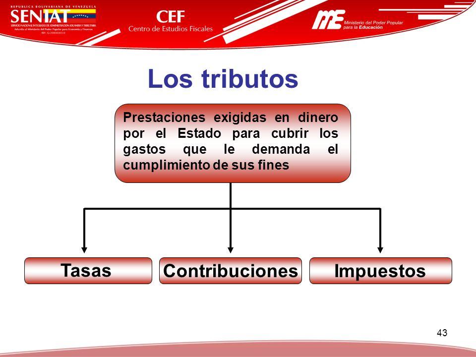 Los tributos Tasas Contribuciones Impuestos