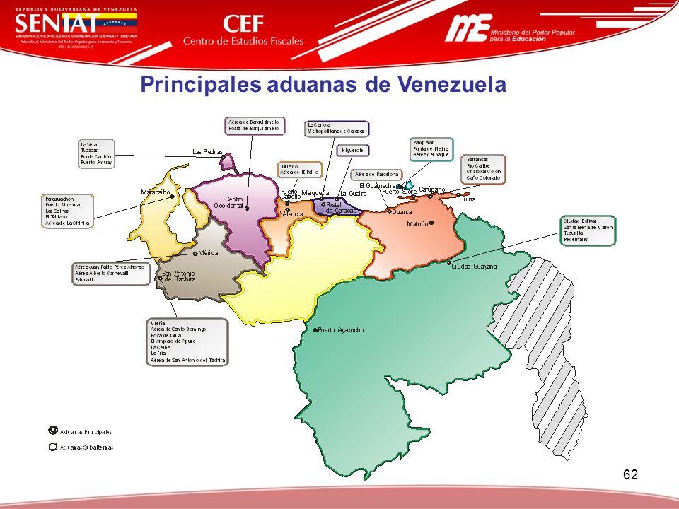 Principales aduanas de Venezuela
