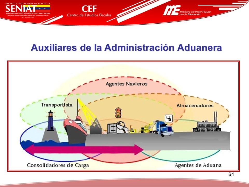 Auxiliares de la Administración Aduanera