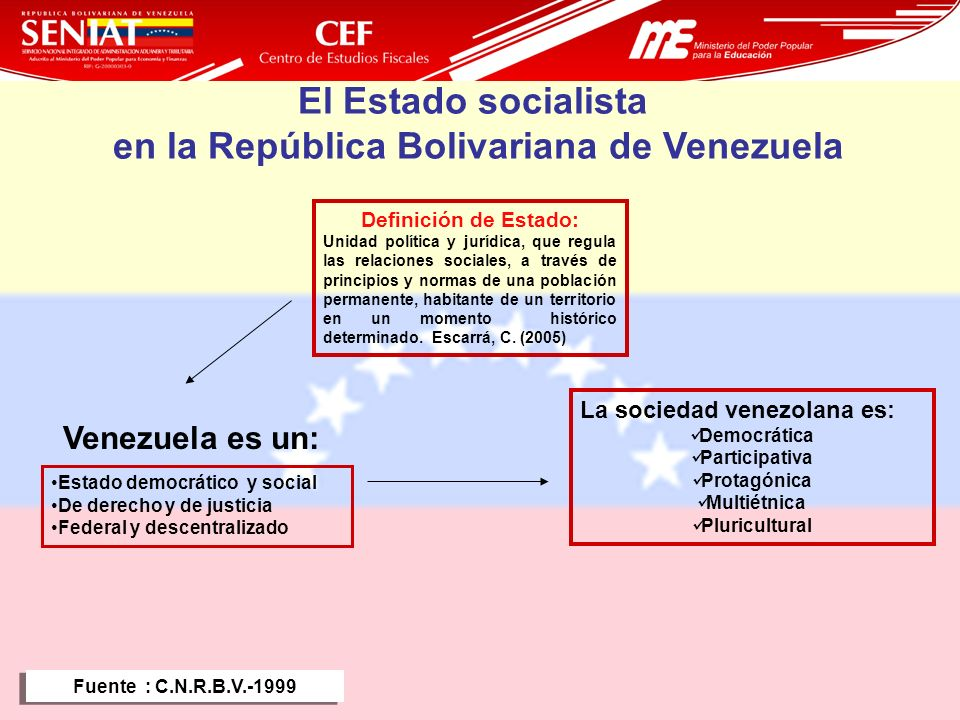 en la República Bolivariana de Venezuela