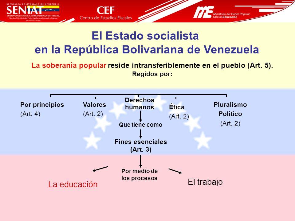 El Estado socialista en la República Bolivariana de Venezuela