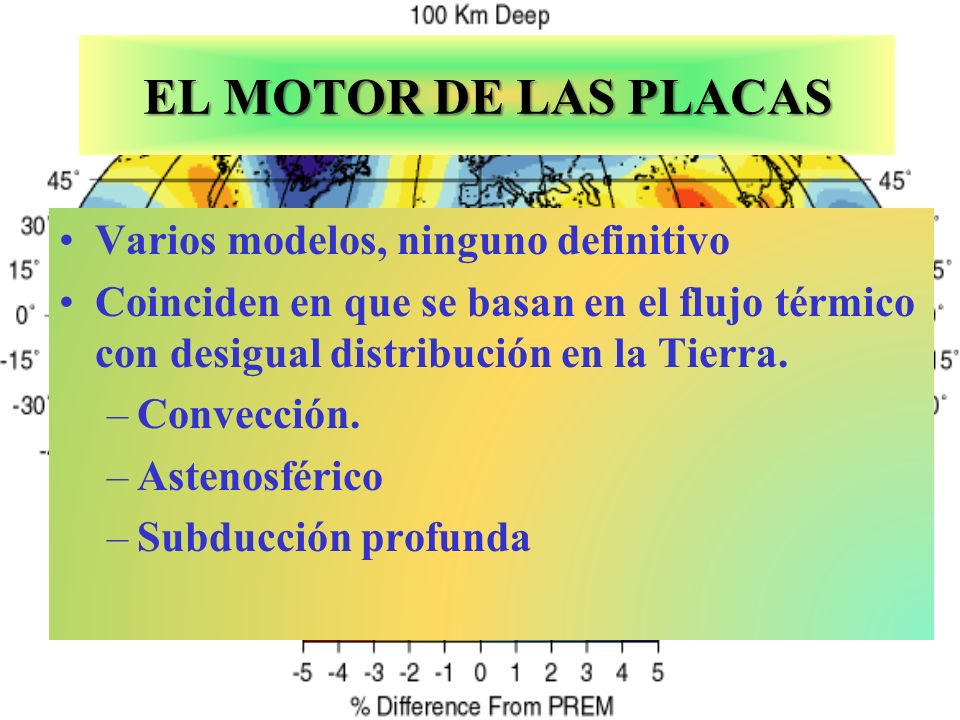 EL MOTOR DE LAS PLACAS Varios modelos, ninguno definitivo