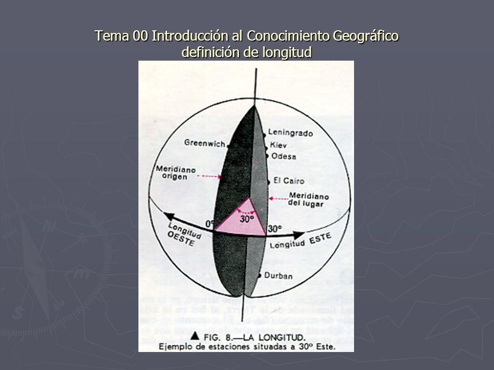 Tema 00 Introducción al Conocimiento Geográfico definición de longitud