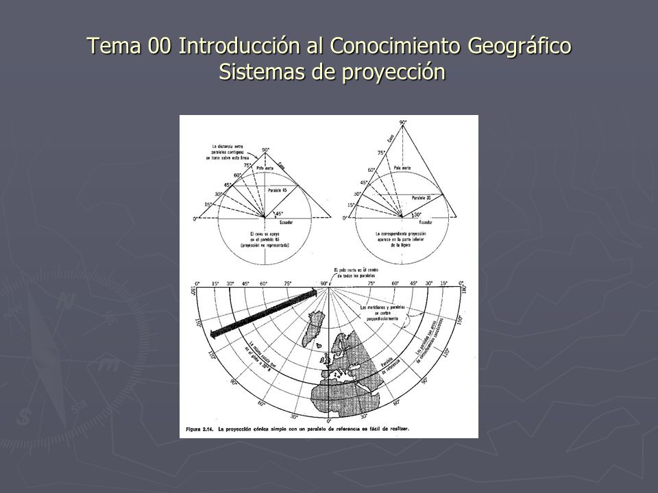 Tema 00 Introducción al Conocimiento Geográfico Sistemas de proyección