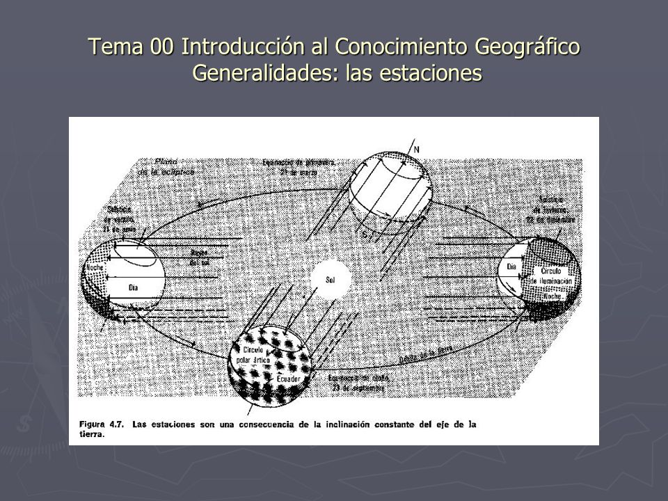 Tema 00 Introducción al Conocimiento Geográfico Generalidades: las estaciones