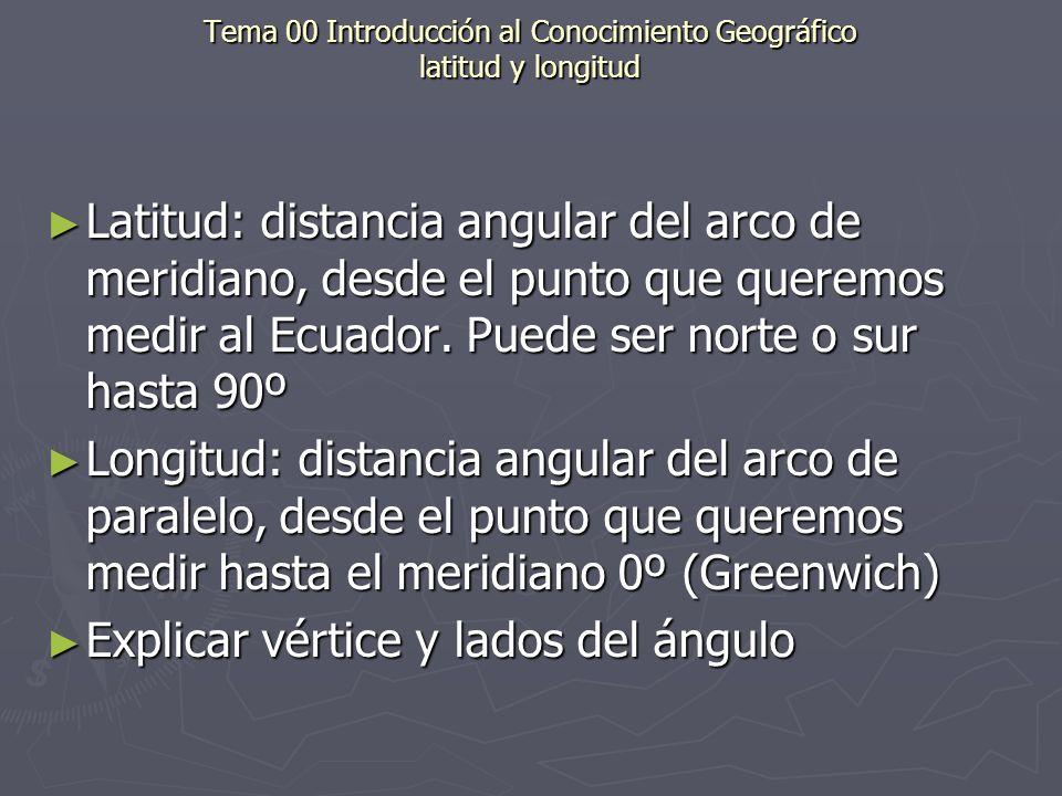 Tema 00 Introducción al Conocimiento Geográfico latitud y longitud