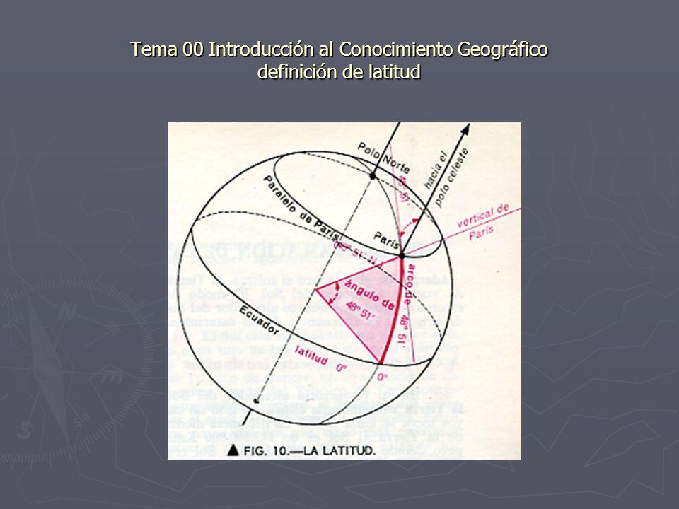 Tema 00 Introducción al Conocimiento Geográfico definición de latitud