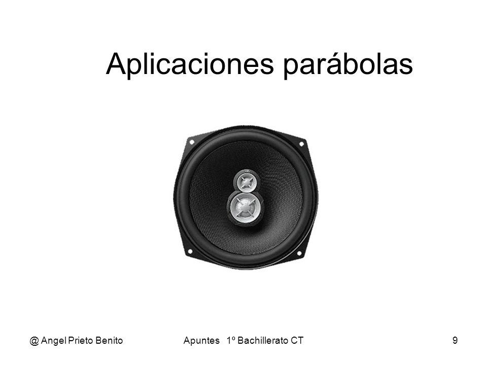 Aplicaciones parábolas