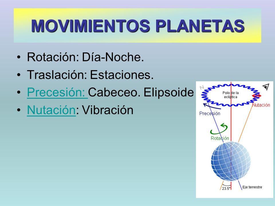 MOVIMIENTOS PLANETAS Rotación: Día-Noche. Traslación: Estaciones.
