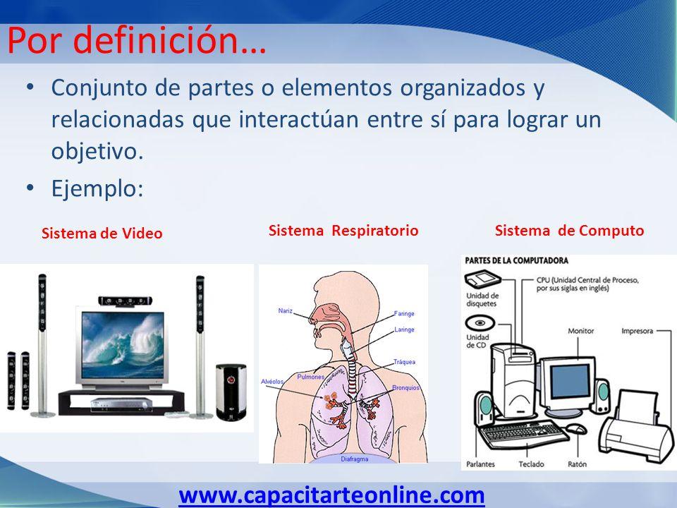 Por definición… Conjunto de partes o elementos organizados y relacionadas que interactúan entre sí para lograr un objetivo.