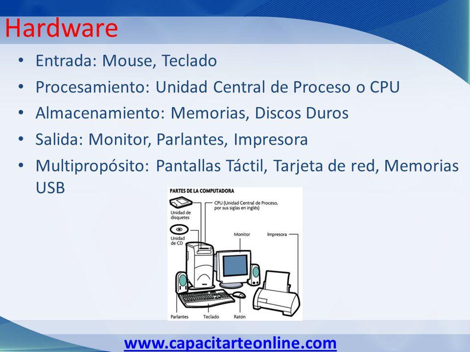 Hardware Entrada: Mouse, Teclado