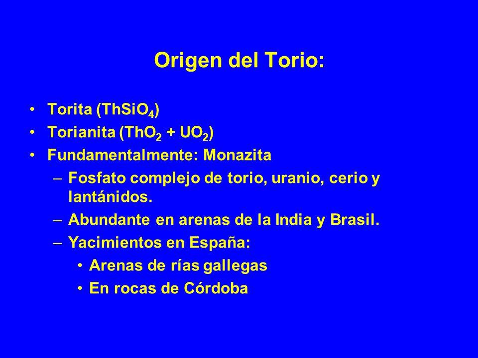 Origen del Torio: Torita (ThSiO4) Torianita (ThO2 + UO2)
