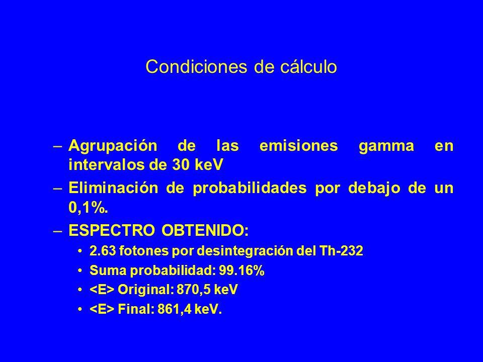 Condiciones de cálculo