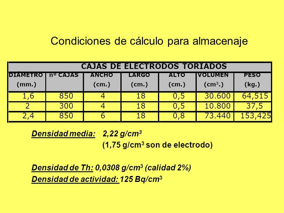 Condiciones de cálculo para almacenaje