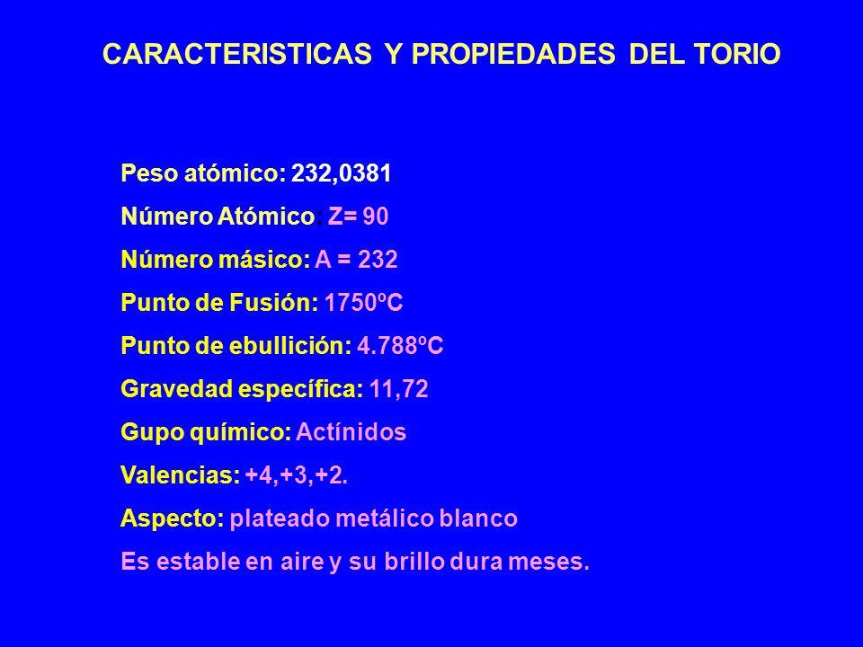 CARACTERISTICAS Y PROPIEDADES DEL TORIO