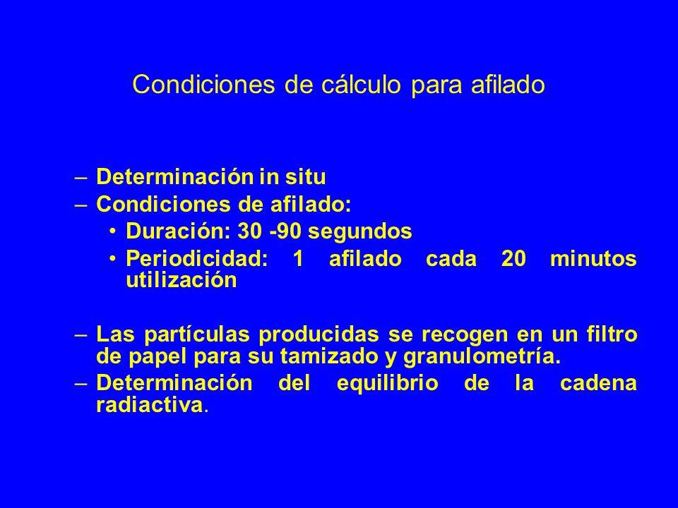Condiciones de cálculo para afilado