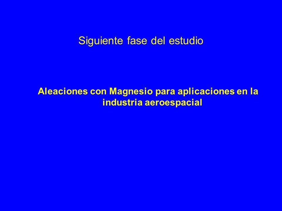 Aleaciones con Magnesio para aplicaciones en la industria aeroespacial