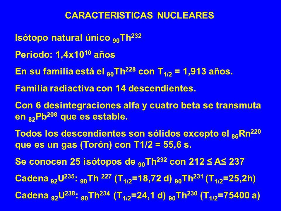 CARACTERISTICAS NUCLEARES