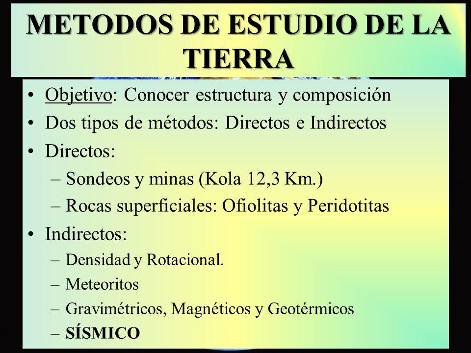 METODOS DE ESTUDIO DE LA TIERRA