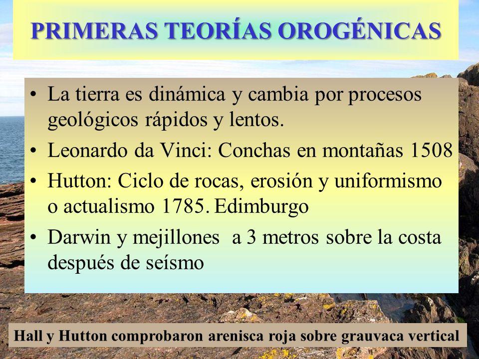 PRIMERAS TEORÍAS OROGÉNICAS