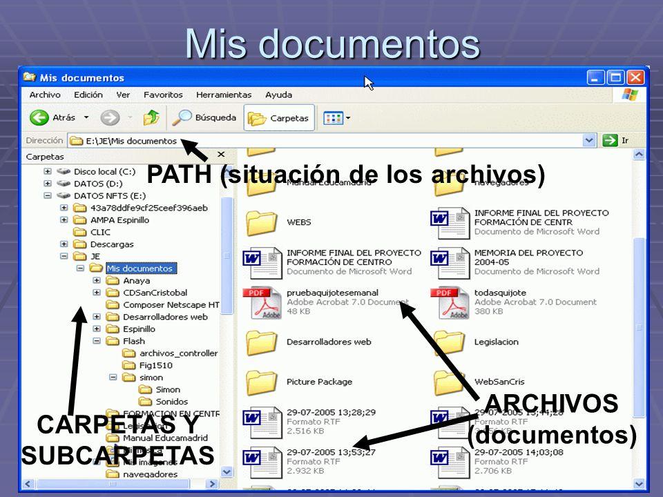 Mis documentos PATH (situación de los archivos) ARCHIVOS (documentos)