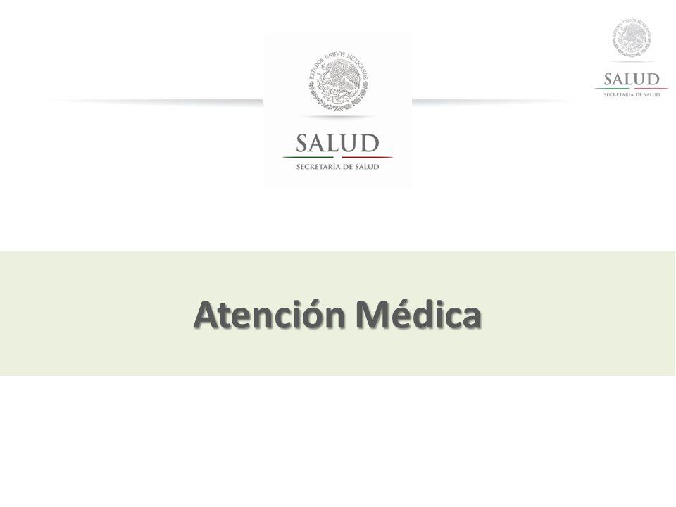 Atención Médica