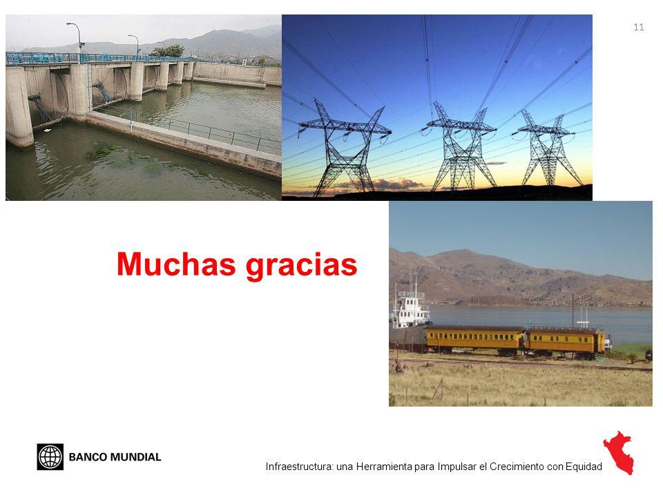 Muchas gracias Infraestructura: una Herramienta para Impulsar el Crecimiento con Equidad