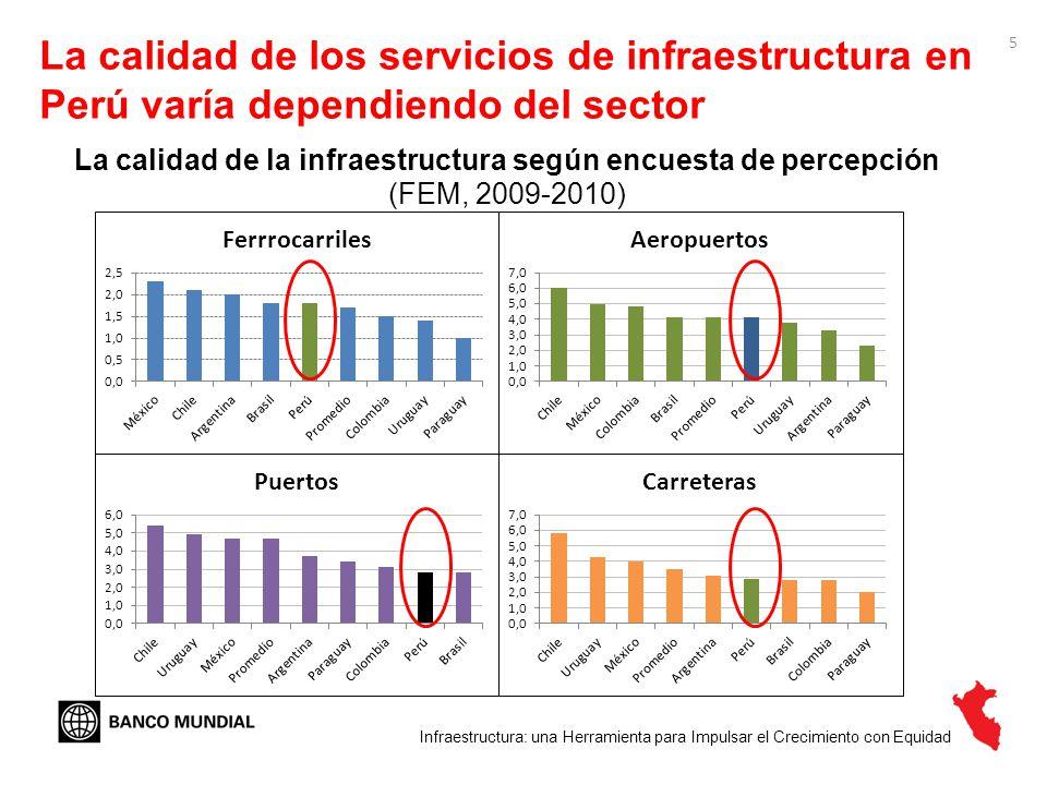 La calidad de los servicios de infraestructura en Perú varía dependiendo del sector