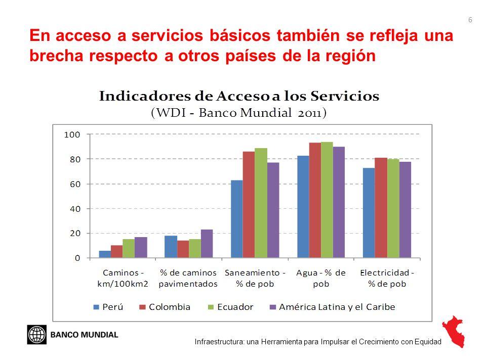 En acceso a servicios básicos también se refleja una brecha respecto a otros países de la región