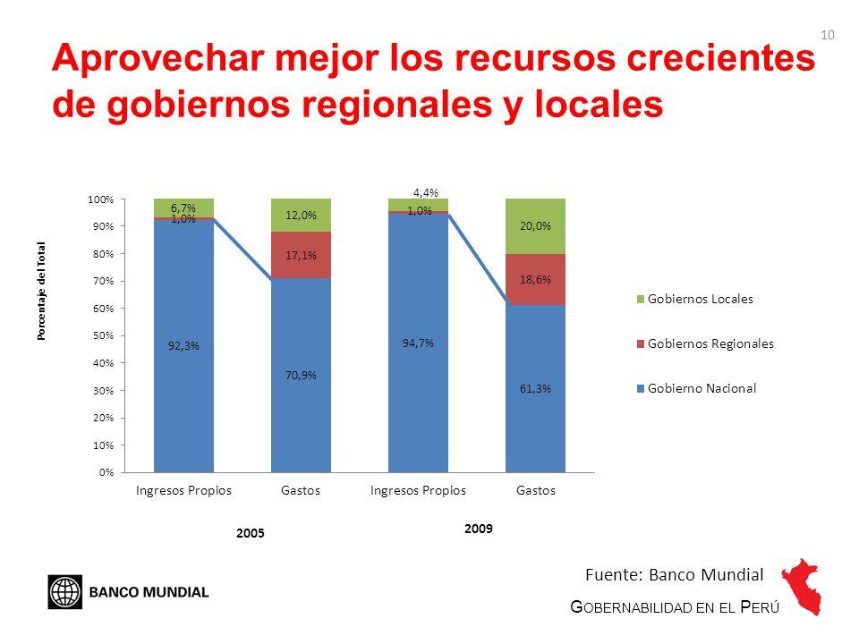 Aprovechar mejor los recursos crecientes de gobiernos regionales y locales