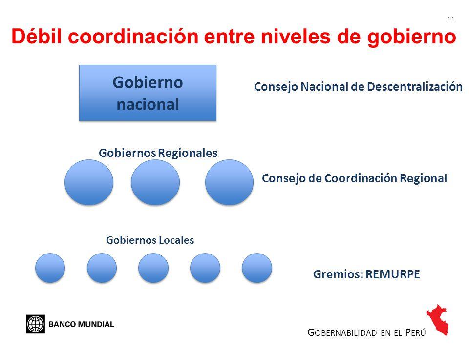 Débil coordinación entre niveles de gobierno
