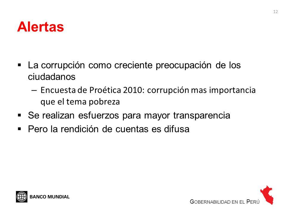 Alertas La corrupción como creciente preocupación de los ciudadanos