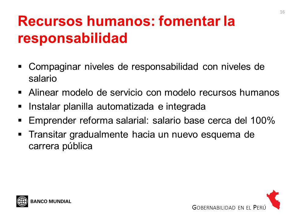 Recursos humanos: fomentar la responsabilidad