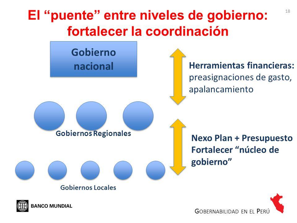 El puente entre niveles de gobierno: fortalecer la coordinación