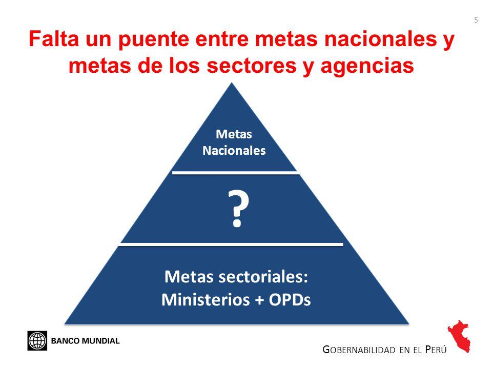 5 Falta un puente entre metas nacionales y metas de los sectores y agencias. Metas Nacionales. Metas sectoriales: