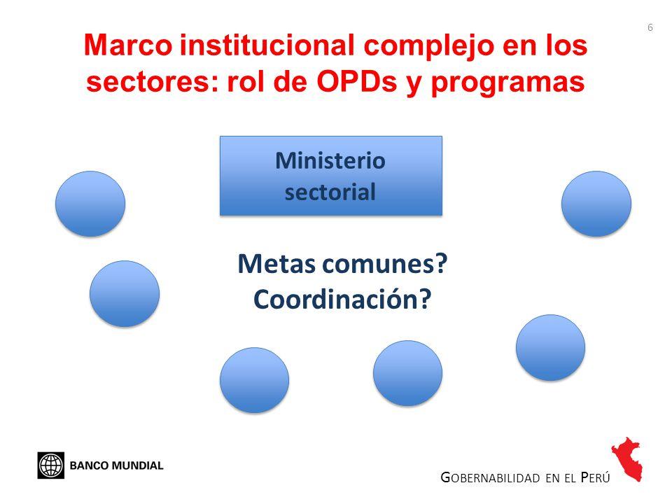 Marco institucional complejo en los sectores: rol de OPDs y programas