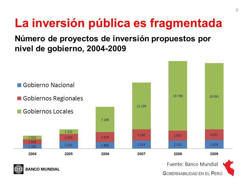 La inversión pública es fragmentada