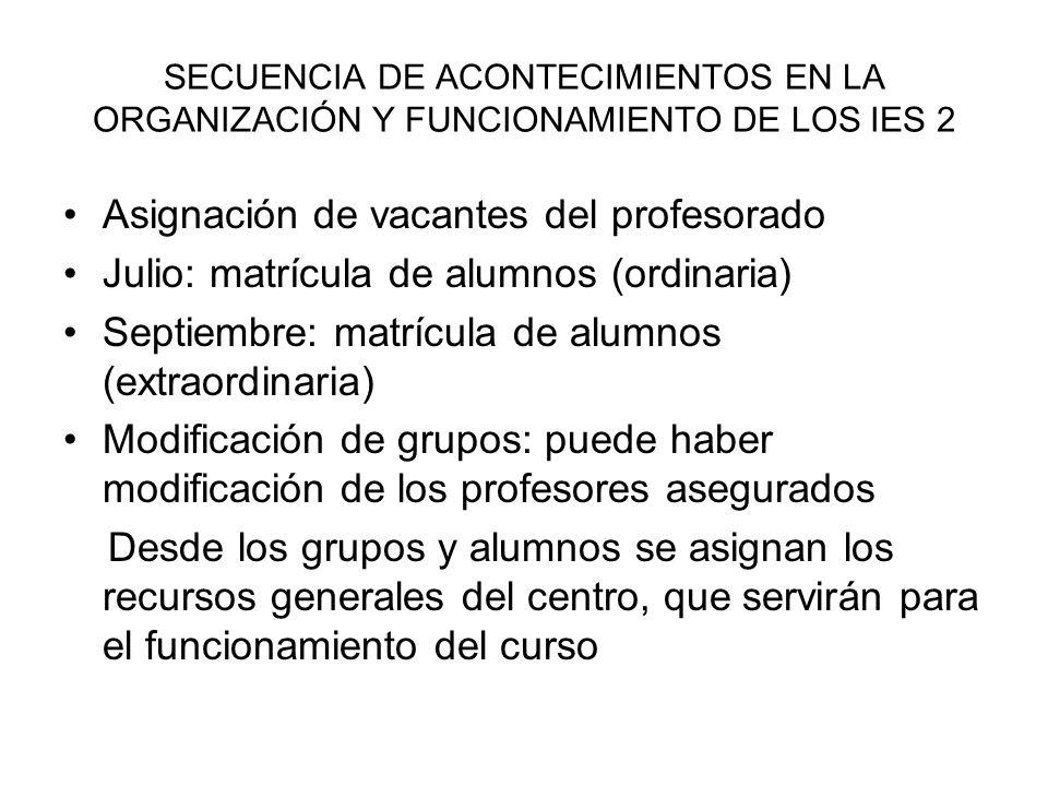 Asignación de vacantes del profesorado