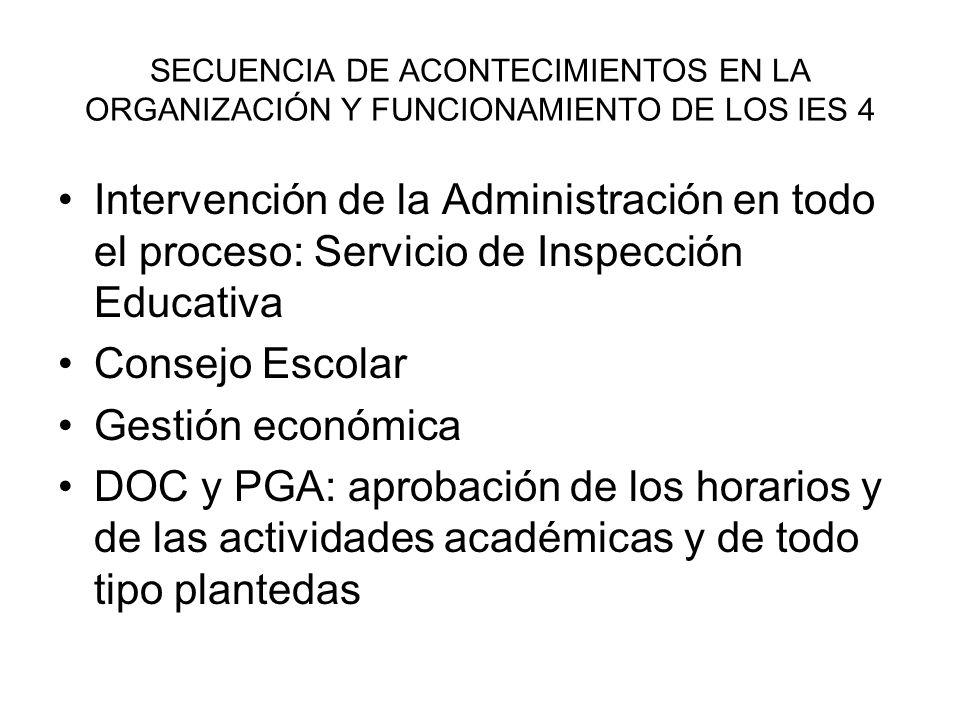 SECUENCIA DE ACONTECIMIENTOS EN LA ORGANIZACIÓN Y FUNCIONAMIENTO DE LOS IES 4