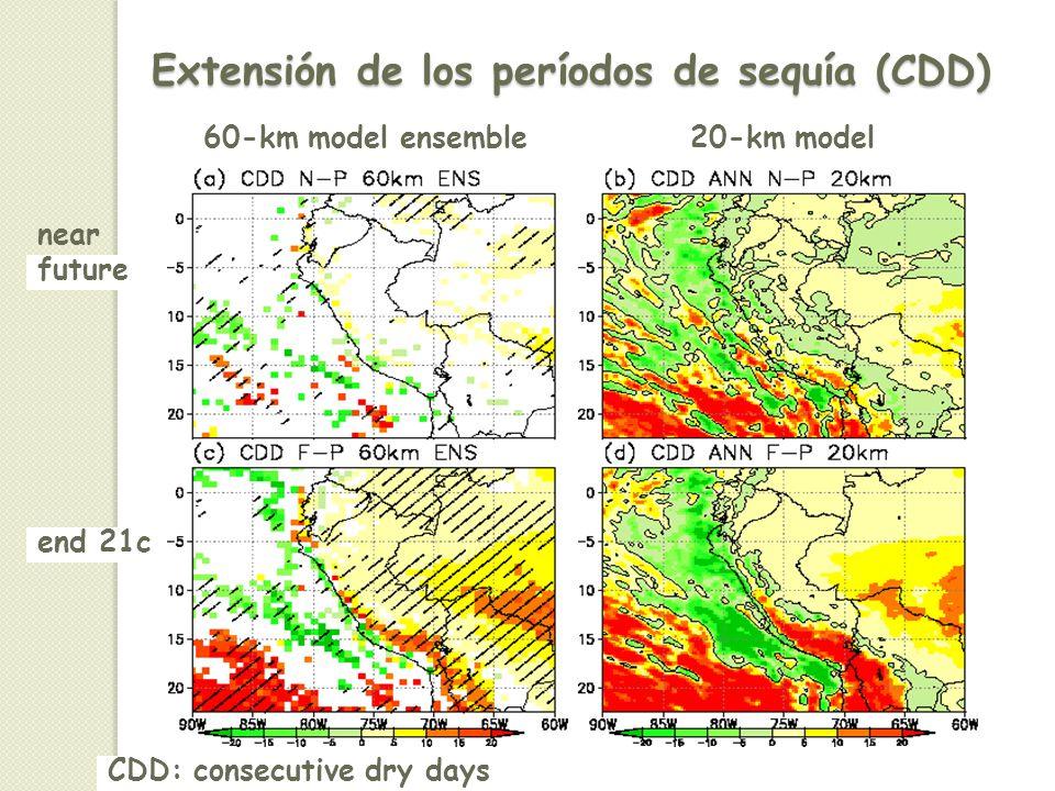 Extensión de los períodos de sequía (CDD)
