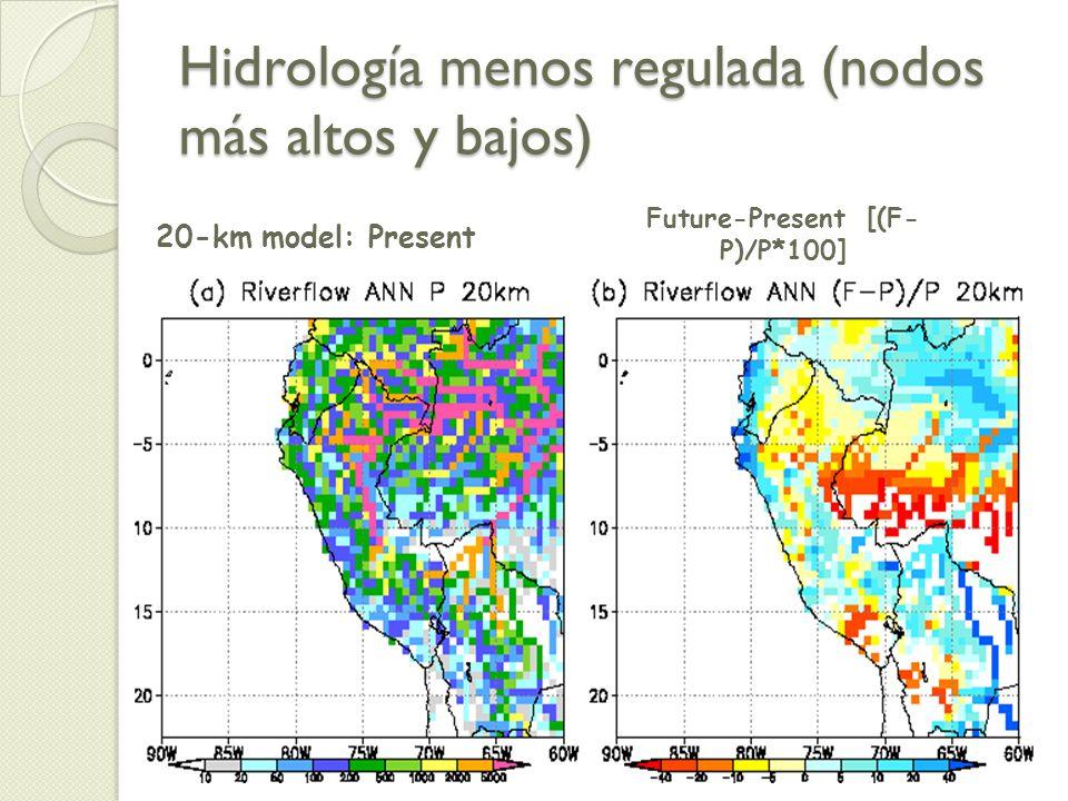 Hidrología menos regulada (nodos más altos y bajos)