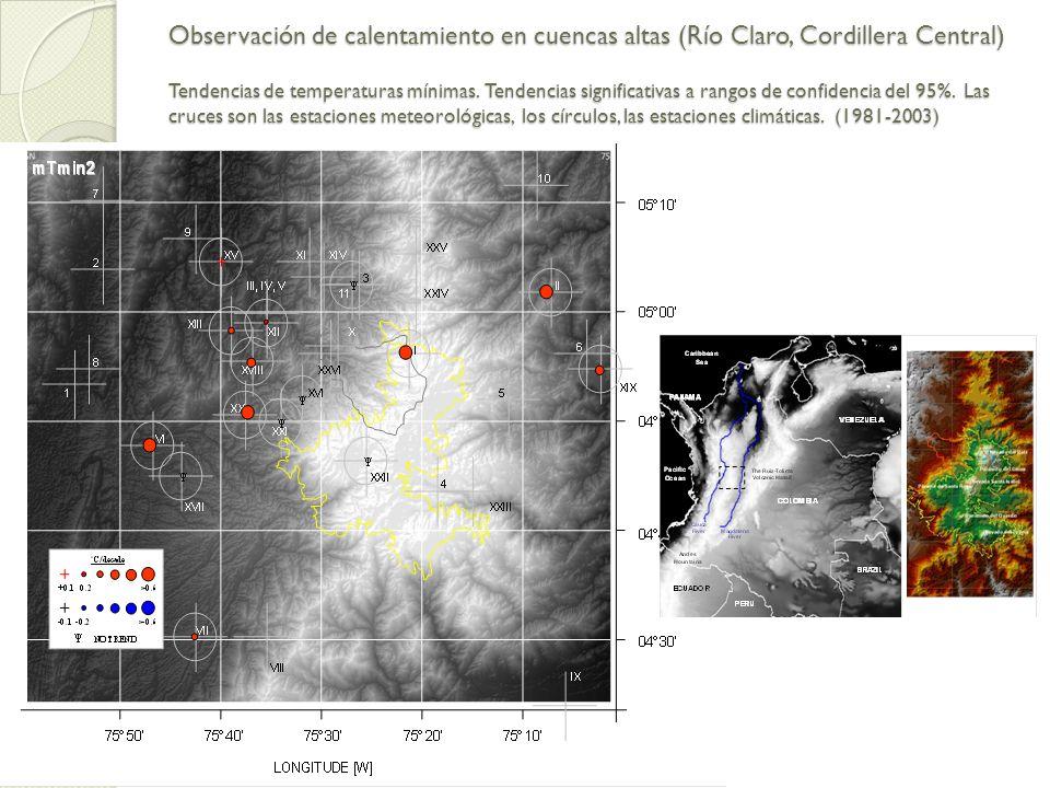Observación de calentamiento en cuencas altas (Río Claro, Cordillera Central) Tendencias de temperaturas mínimas.
