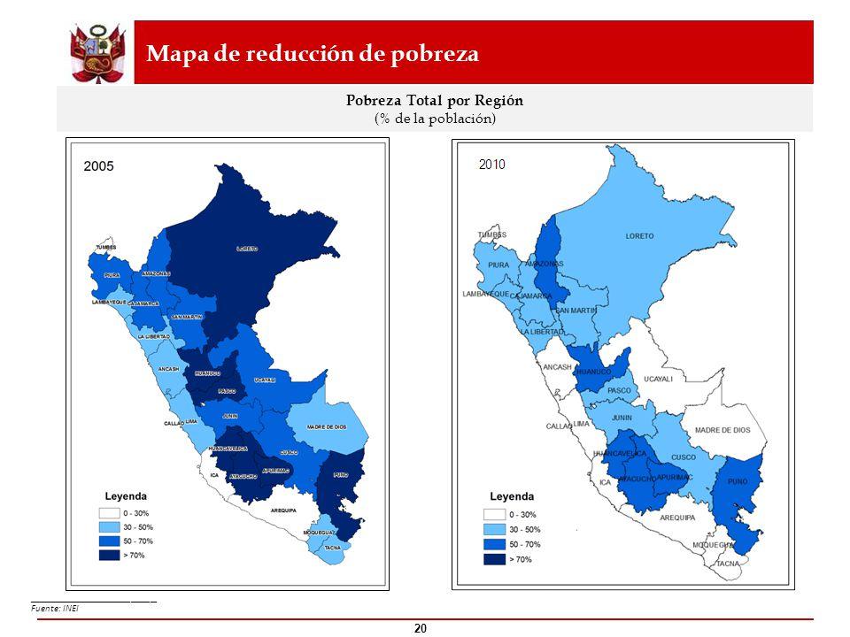 Pobreza Total por Región