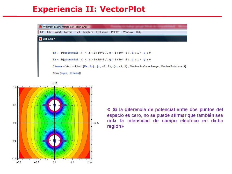 Experiencia II: VectorPlot