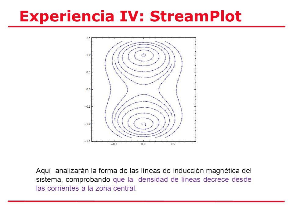 Experiencia IV: StreamPlot